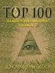 The Top 100  Famous Freemasons From A - Z
